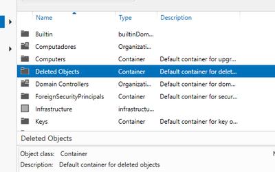 Lixeira do Active Directory