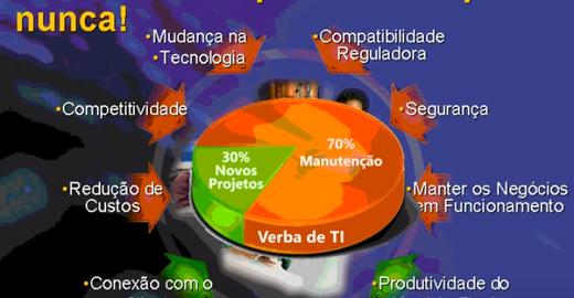 Webcast de Governança de TI