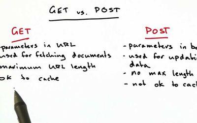 PHP e as suas variáveis superglobais $_POST e $_GET