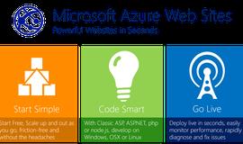 Curso Gratuito Hospedando um site PHP MySQL no Azure Web Sites