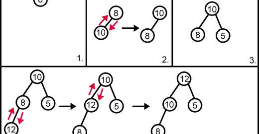 Organizando dados em Heap e o Heapsort em c++ - Parte 2
