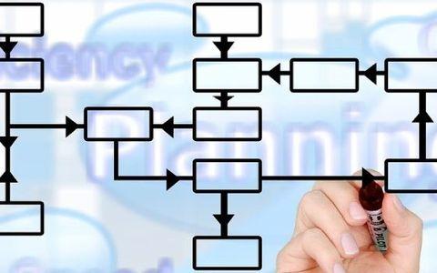 Como fazer gerenciamento de chamados de TI?