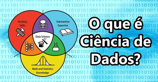 Ciência de Dados em 05 Minutos