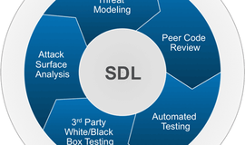 Curso Gratuito Security Development LifeCycle (SDL)