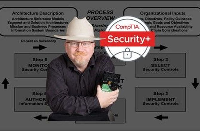 Imagem destacada do curso Curso CompTIA Security+ Certification; SY0-401. The Total Course