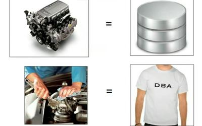 Carreira de um DBA: vídeo
