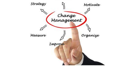 Modelo de Mudança na Prática