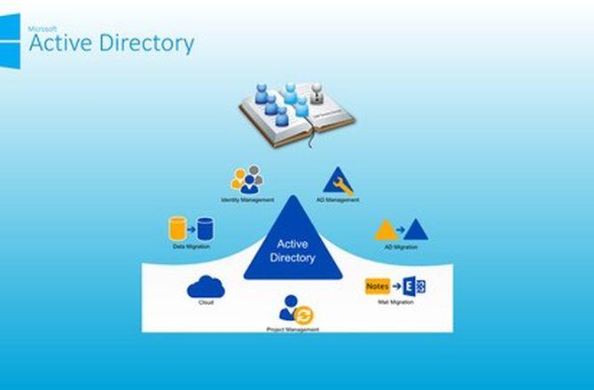 Imagem destacada do curso Curso Conceitos sobre Active Directory