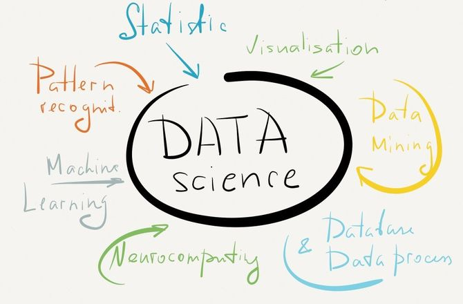 Imagem destacada do curso Programa de Cursos Formação Cientista de Dados: 10 Cursos