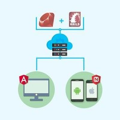 3 Cursos em 01: API Rails 5 + Aplicao Angular 4 + App Mvel NativeScript