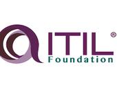 Introdução sobre ITIL