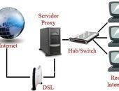 Vídeo aulas sobre configuração de servidor proxy grátis