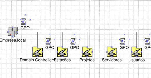Active Directory Topology Diagrammer