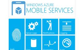 Curso Gratuito Introdução ao Microsoft Azure Mobile Services